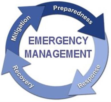 Emergency Management Phases