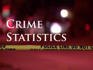 crime-statistics